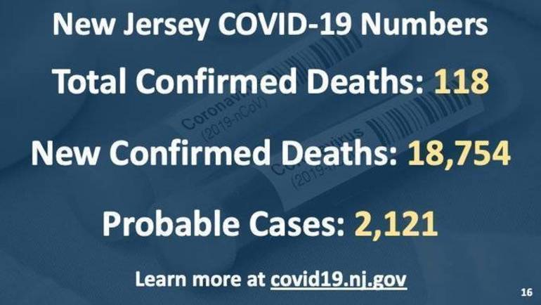 COVID-19 Update for Jan 22; Parsipany Reports 9 New Cases