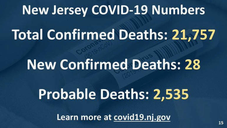 Murphy Reports on Virus Numbers and School Guidelines During COVID-19 Briefing