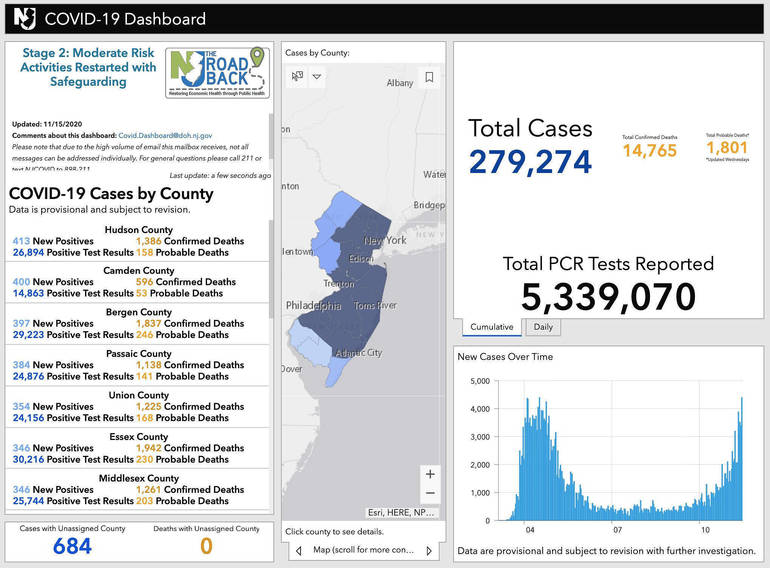 Murphy Reports NJ's Highest COVID Numbers Since Last Spring