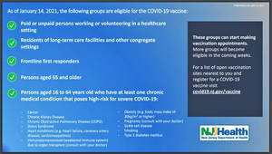Gov. Murphy, Health Officials Under Fire for Putting Smokers on COVID-19 Vaccine Priority List