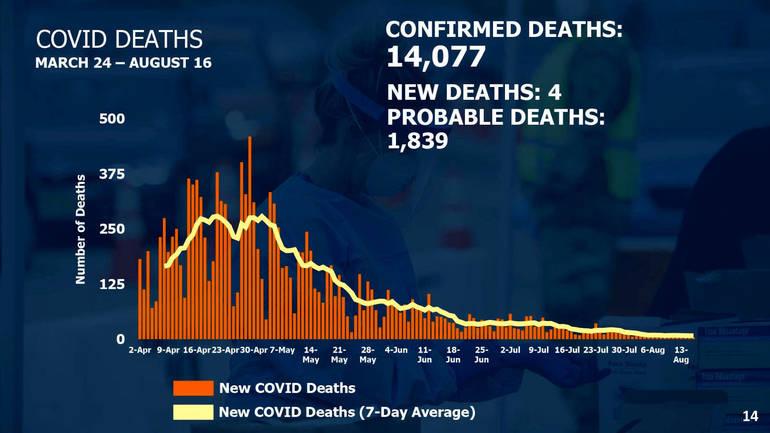 Deaths 817.png