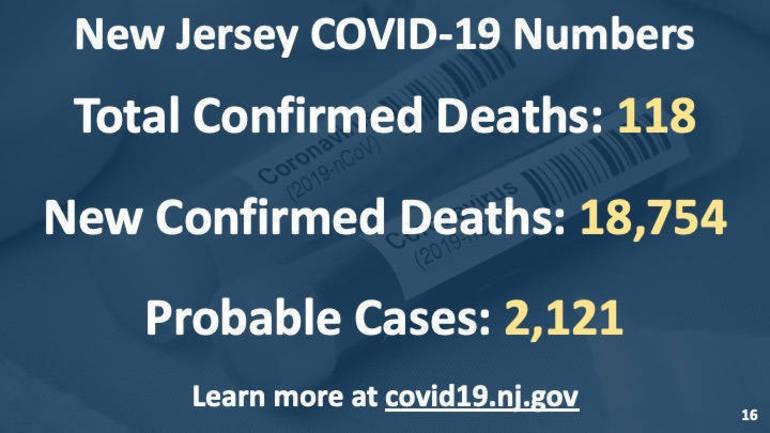 Murphy: NJ Surpasses 500,000 COVID Vaccine Shot Mark