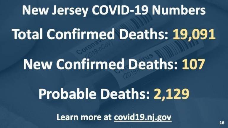 Despite Distribution Issues, NJ Has Provided Over 625,000 COVID Vaccine Doses