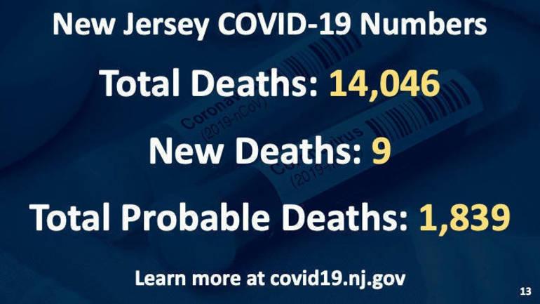 Deaths 812.png