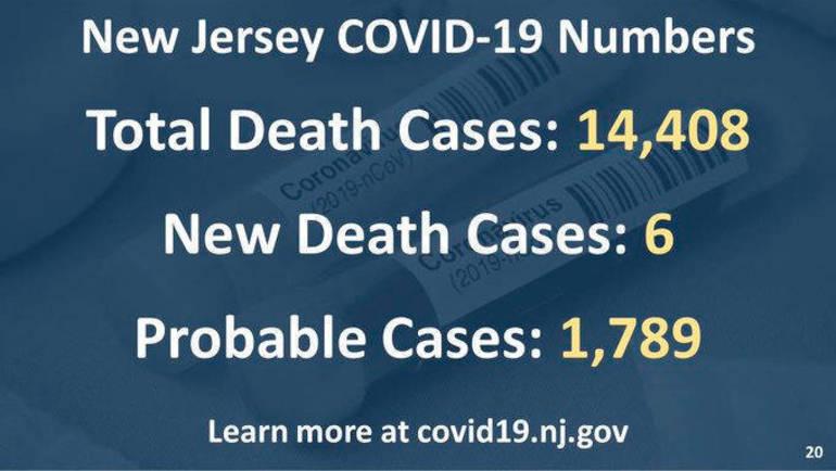 deaths 10-15-20 (1).png