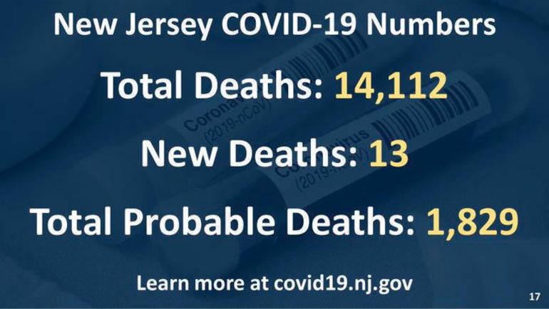 Deaths 821.png