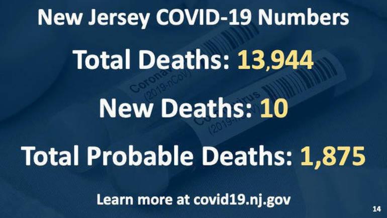 Deaths 730.png