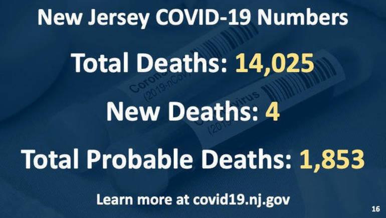 Deaths 810.png