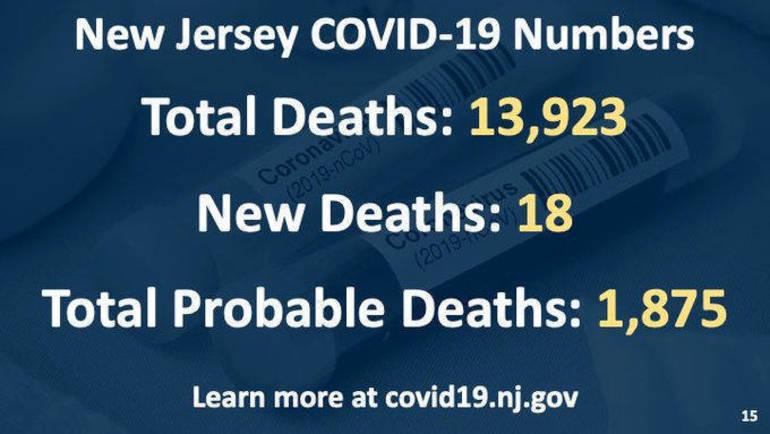 Deaths 729.png
