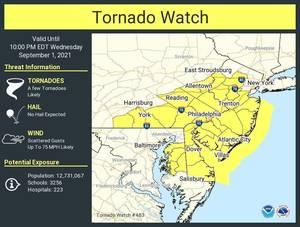 Tornado Watch in Effect Until 10 p.m. Tonight (Wednesday)