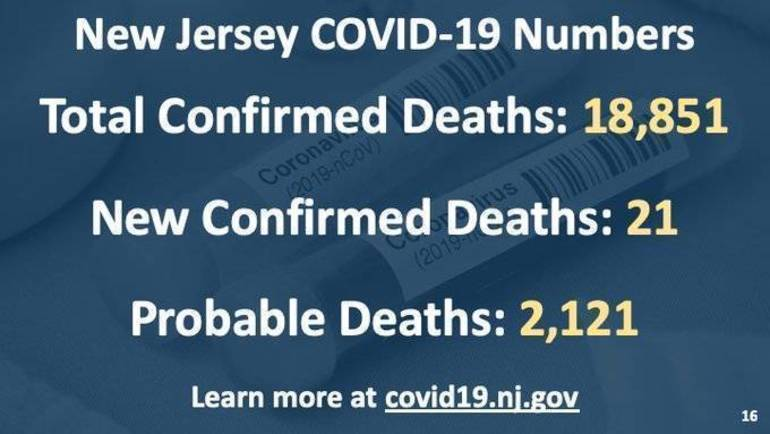 COVID-19 Update for Jan 25; Madison Reports 18 New Cases