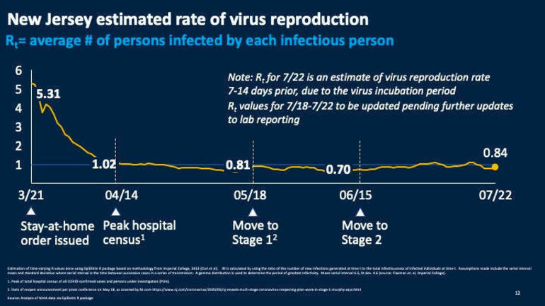 estimated rate of virus reproduction.png