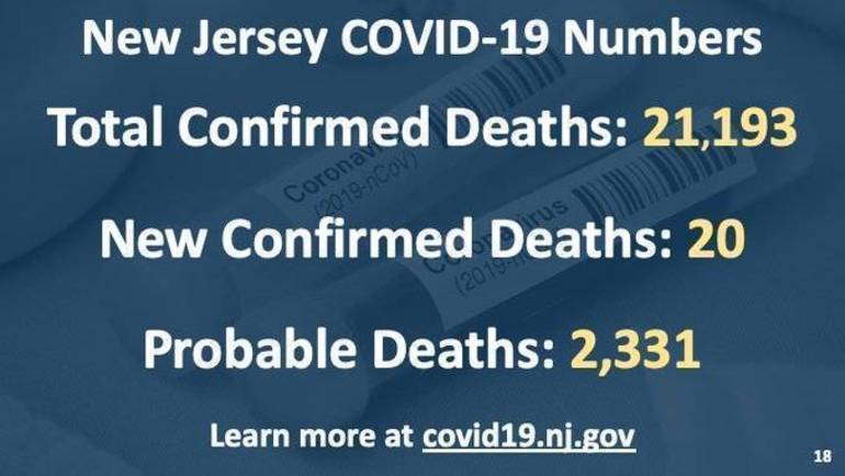 March 8 COVID-19 Update:  17 New Cases in Madison