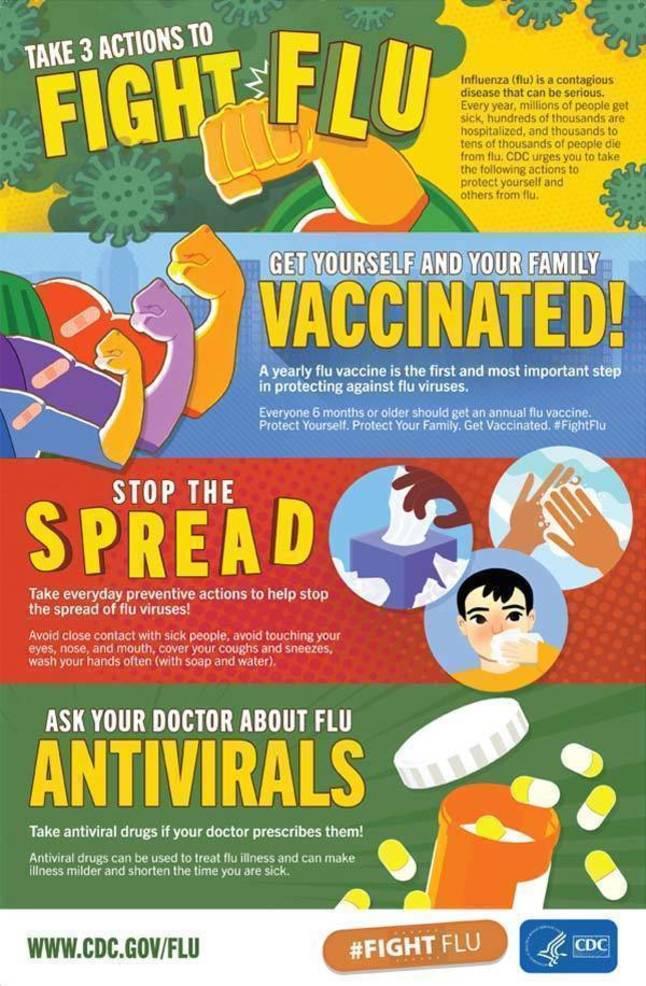 Fight Flu poster-600px.jpg