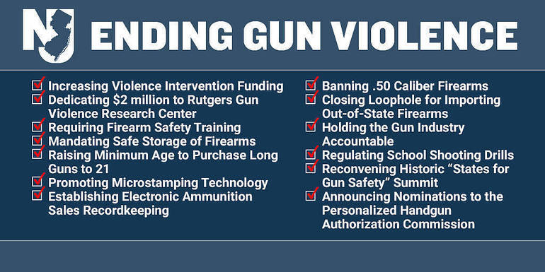 Gov. Murphy's proposed measures to address gun violence.