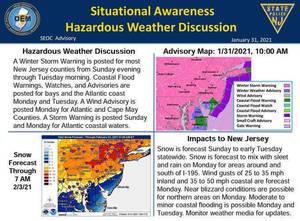 Carousel image 62b6c9a2736acadc136a 6c2448c5379c96f42764 hazardous weather tips nj state police