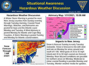 Carousel image b81cabd6fe1f89e05978 6c2448c5379c96f42764 hazardous weather tips nj state police
