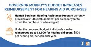 Governor's Budget Plan Would Boost Hearing Aid Reimbursement for Qualifying Older Adults & Individuals with Disabilities