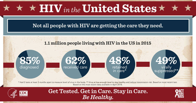 Union County, Rutgers Team Up to Host HIV Prevention Community Forum Sept. 16