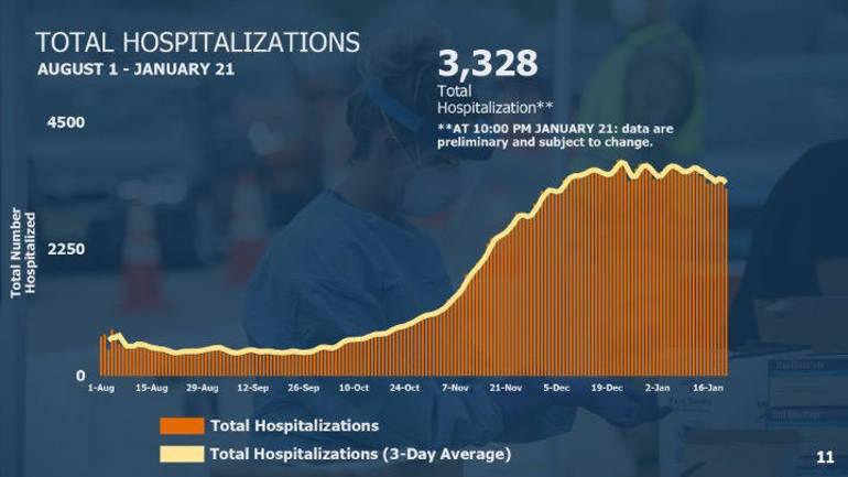 NJ Surpasses 500,000 Vaccine Doses Distributed: Murphy