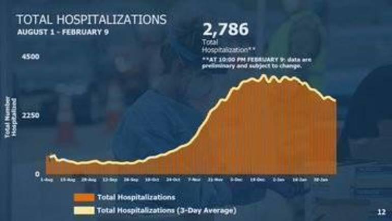 NJ's COVID Death Figure Surpasses 20,000; Gov. Announces More Vaccine on the Way; CDC Updates Mask Guidance