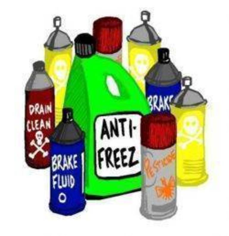 Household-Hazardous-Waste-250x258.jpg