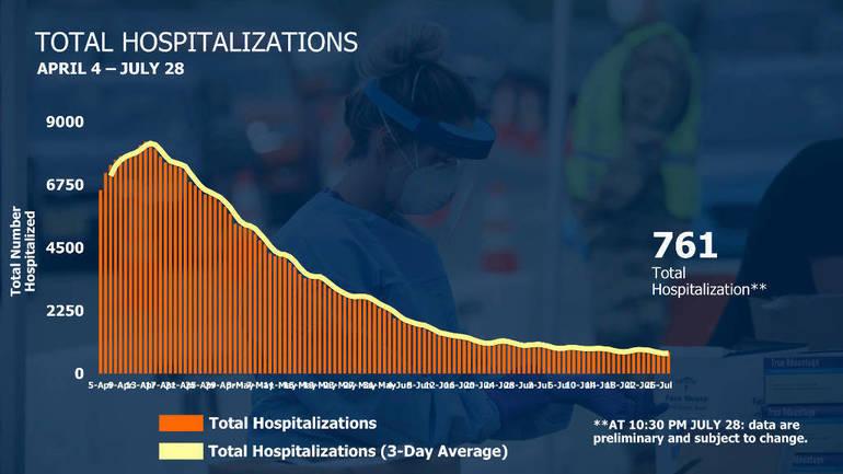 Hospitalization 729.png