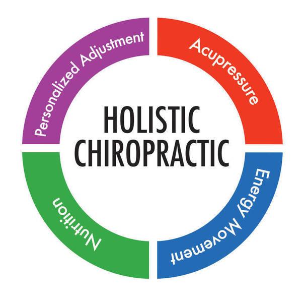Holistic Chiropractic Logo