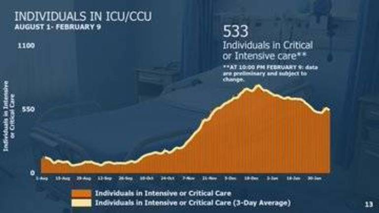 NJ Surpasses 20K COVID Deaths; More Vaccine on the Way; CDC Updates Mask Guidance