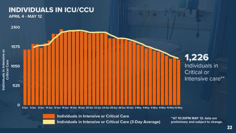 ICU 5-13-20.png