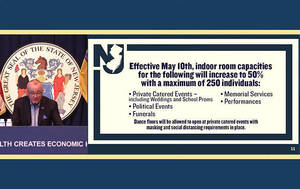 Carousel image 5e7616e7c336357d999d e0a039ceb79b95aa3891 indoor capacity increases to 50