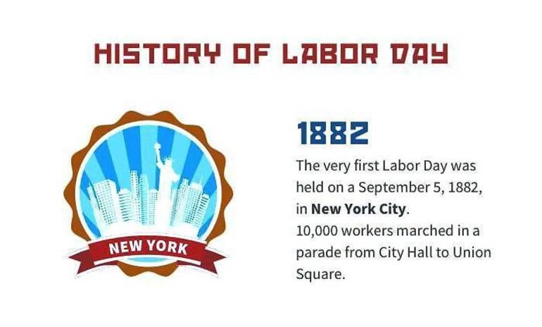 history of labor day tapinto. Black Bedroom Furniture Sets. Home Design Ideas