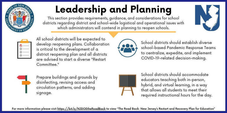 Leadership and Planning -2.png