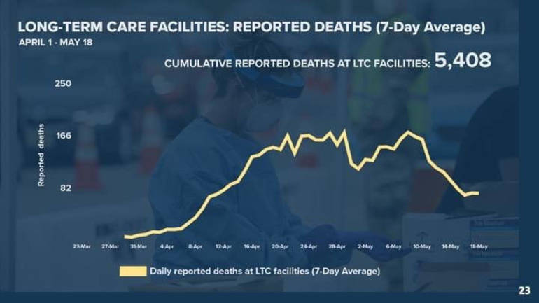 LT Care deaths 5-18-20.png