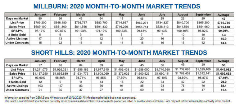 M_SH YTD Market Trends Sept.png