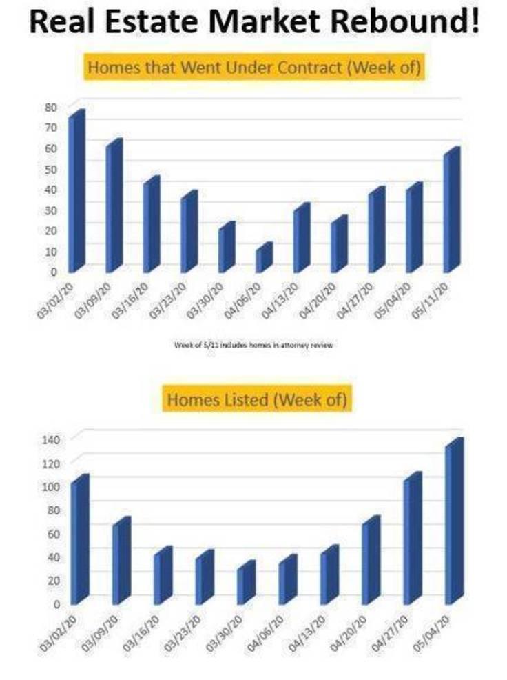 Market activity Covid.JPG