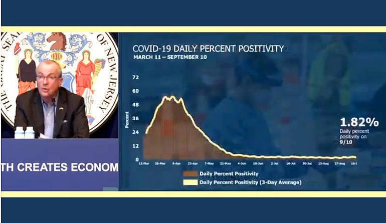 Murphy positivity rate (2).png