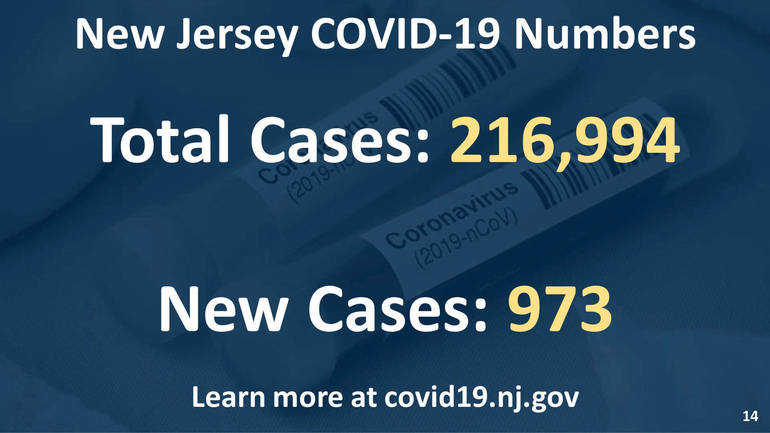 New cases 10-15-20 (1).png