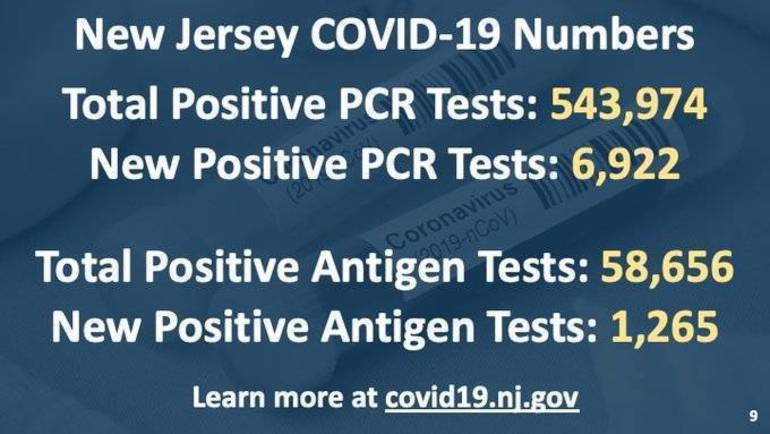 Murphy: NJ Residents Over Age 65 Can Get COVID Vaccine Starting on Jan. 14