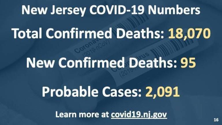 Murphy Announces NJ Residents Over Age 65 Can Get COVID Vaccine Starting on Jan. 14