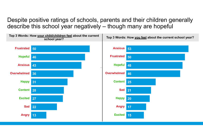 NJCF-Parents-Survey-Findings-Updated-F11.16.20_Page_061200x800 copy.jpg