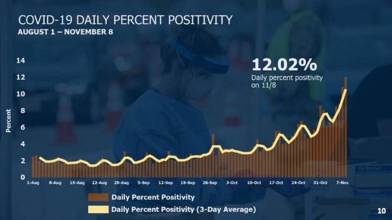 positivity 11-12.png