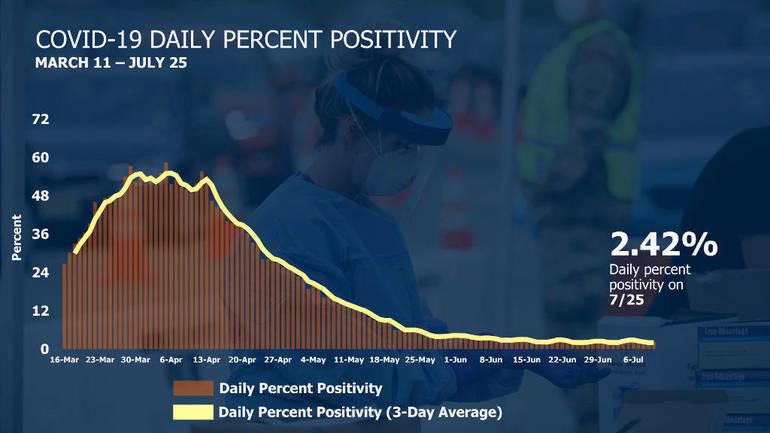 Positivity 729.png