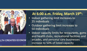 Carousel image 27321ba7ecc19e1b6d9d 09b22c29888a6395ecad restaurant capacity increases   copy
