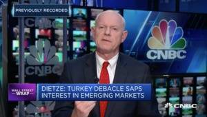 Video: Point View's Dietze Tells How Turkish Currency Crisis is Cramping Emerging Market Stocks