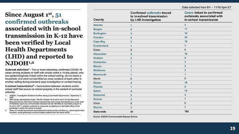 School outbreaks.png
