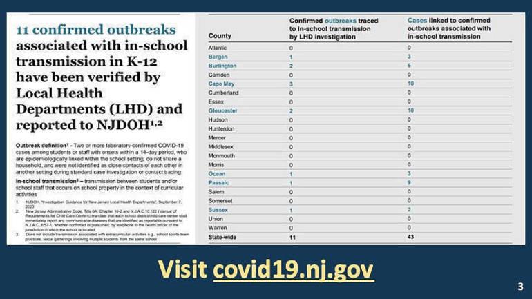Schools chart 930.png