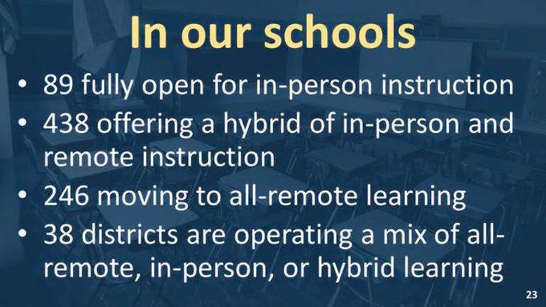 schools chart 1202 (2).png