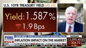 WATCH: Peapack Private Wealth's Dietze Says Premature Rising of Interest Rates Could be 'Fly in the Ointment'