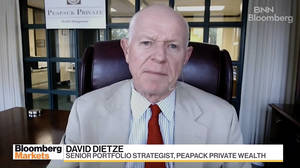 WATCH: Peapack Private Wealth's Dietze Sees Room to Grow in Cyclical Areas
